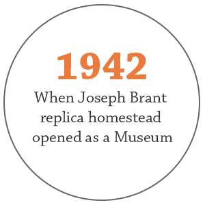 1942 was the year when Joseph Brant replica homestead opened as a Museum