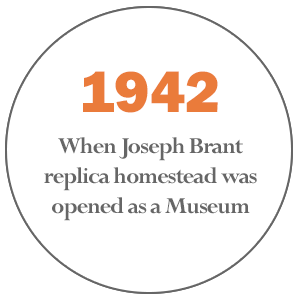 1942 was when the Joseph Brant replica home opened as a Museum