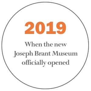 New Joseph Brant Museum opened September 2019