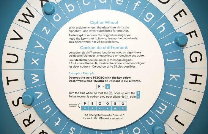 Cipher wheel from Cipher Decipher exhibit